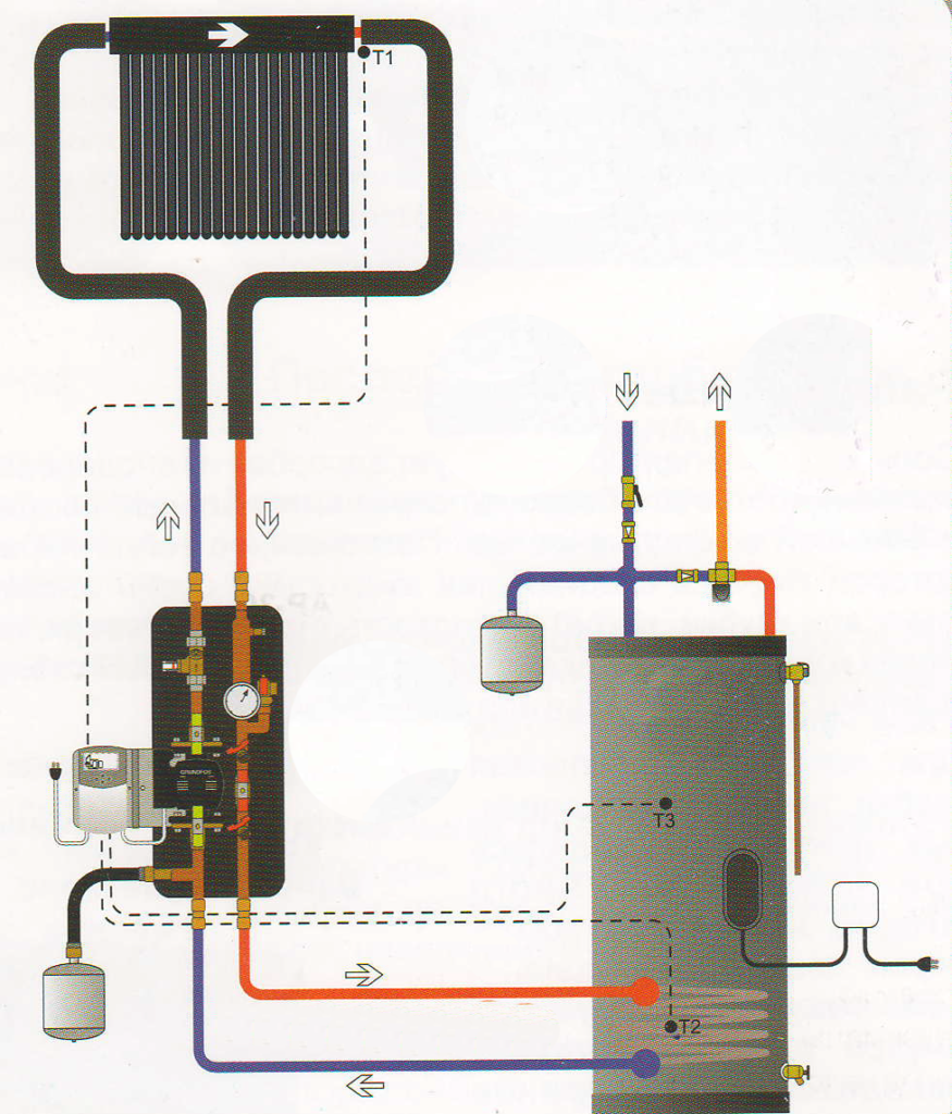 монтаж сонячних батарей для підігріву води