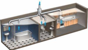 системи вентиляції в квартиру